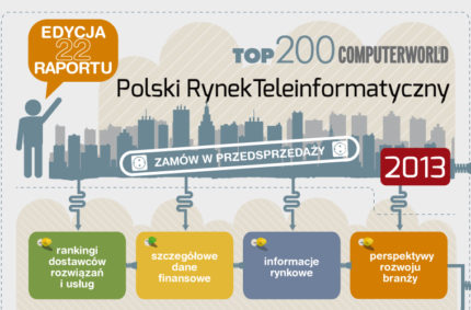 Raport COMPUTERWORLD (IDG Polska)